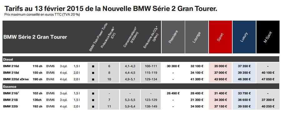 Tarifs BMW Série 2 Gran Tourer